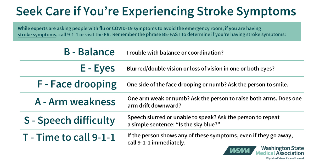 COVID-19 Stroke Graphic